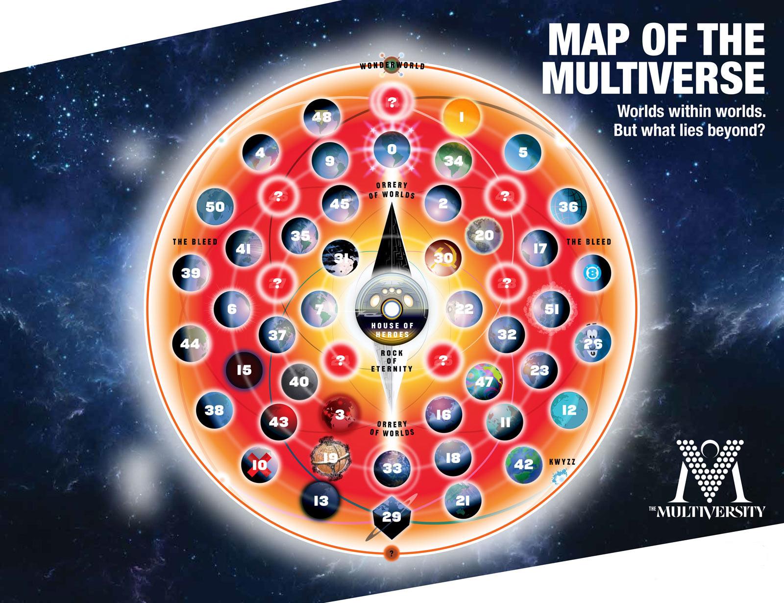 A história do Multiverso por Grant Morrison – Central HQs Central HQs